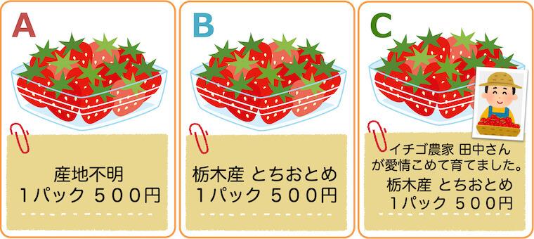 どのイチゴを買う?