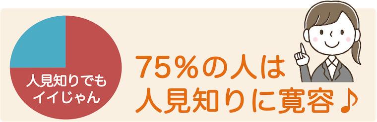 75%は人見知りに寛大