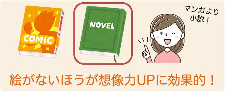 小説の方が想像力UPに効果的
