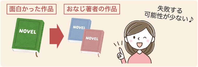 同じ著者の本を読む