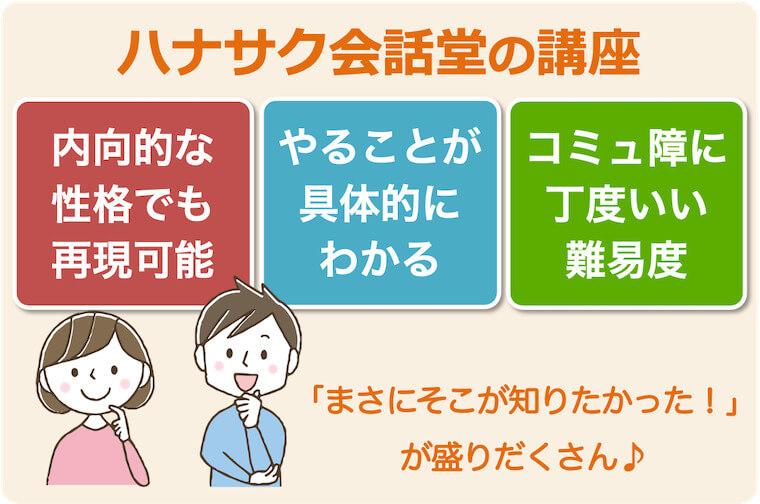 東京の話し方教室ハナサク会話堂の特徴